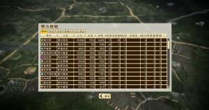戦国立志伝-徳川と豊臣の国力差