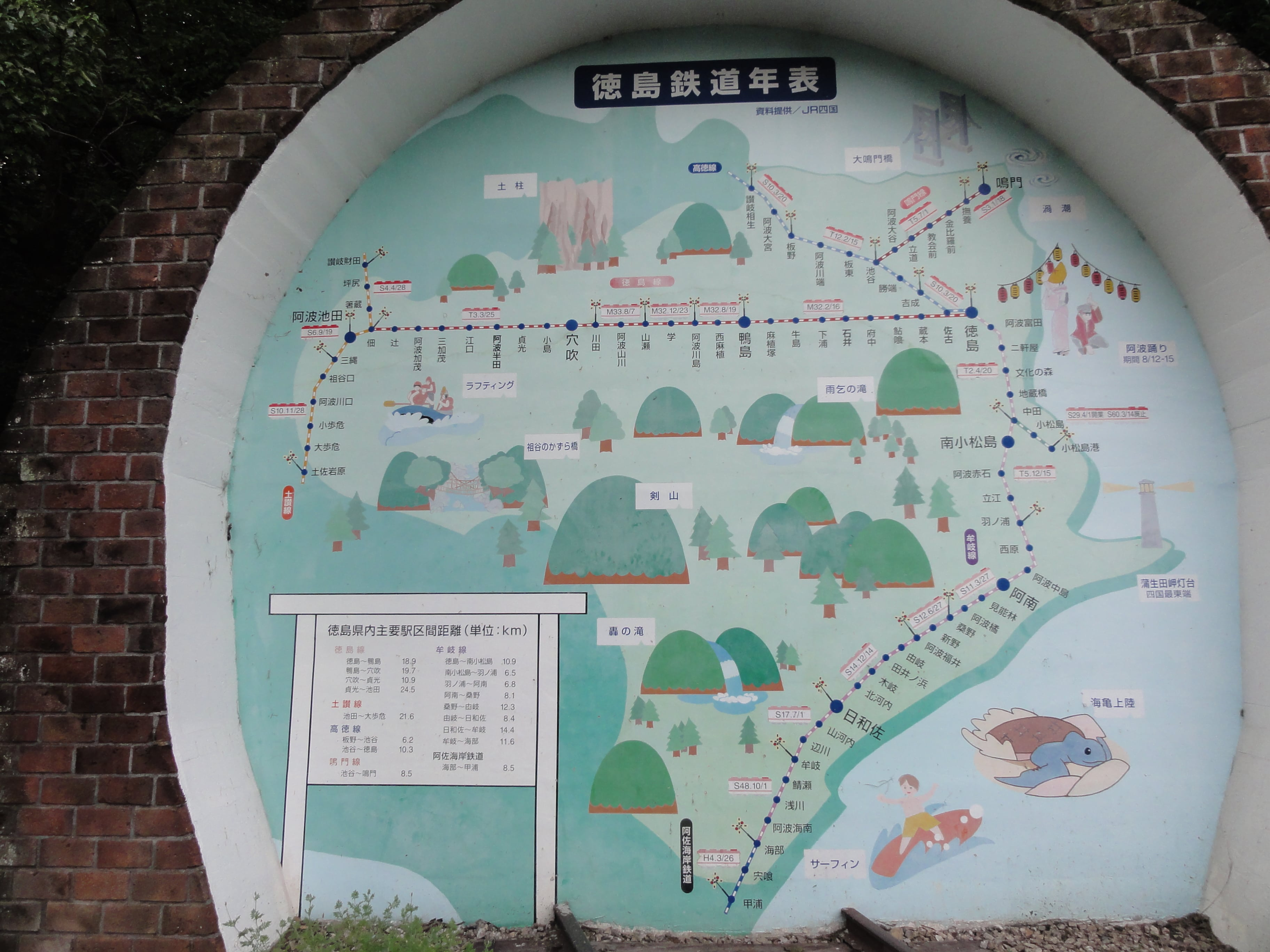 徳島の鉄道歴史